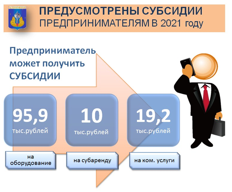 Продолжается прием заявок от предпринимателей города Байконура на получение субсидии